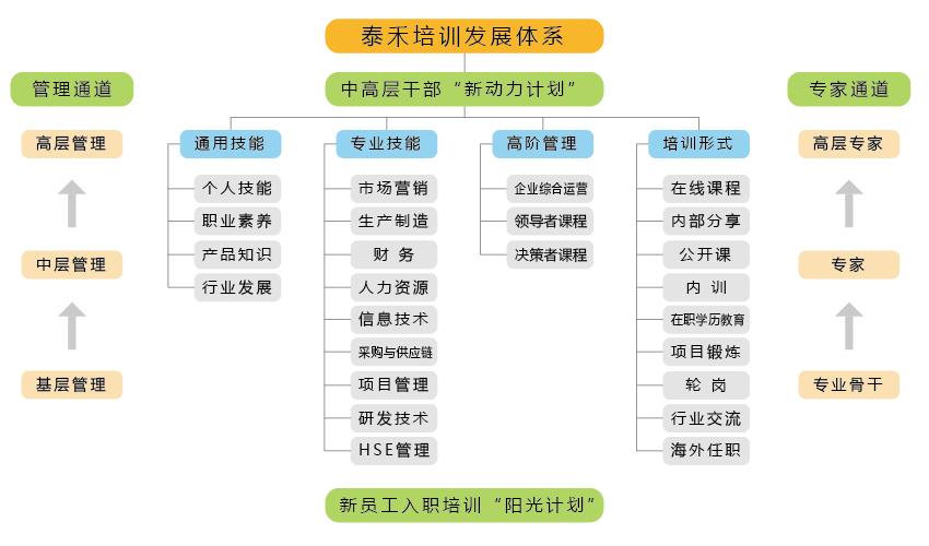 betway必威|亚洲官网网站图表-01.jpg